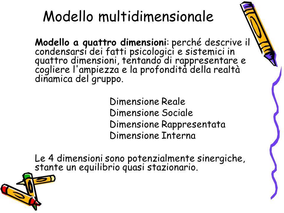 Modello multidimensionale Modello a quattro dimensioni: perché descrive il condensarsi dei fatti psicologici e sistemici in quattro dimensioni, tentan