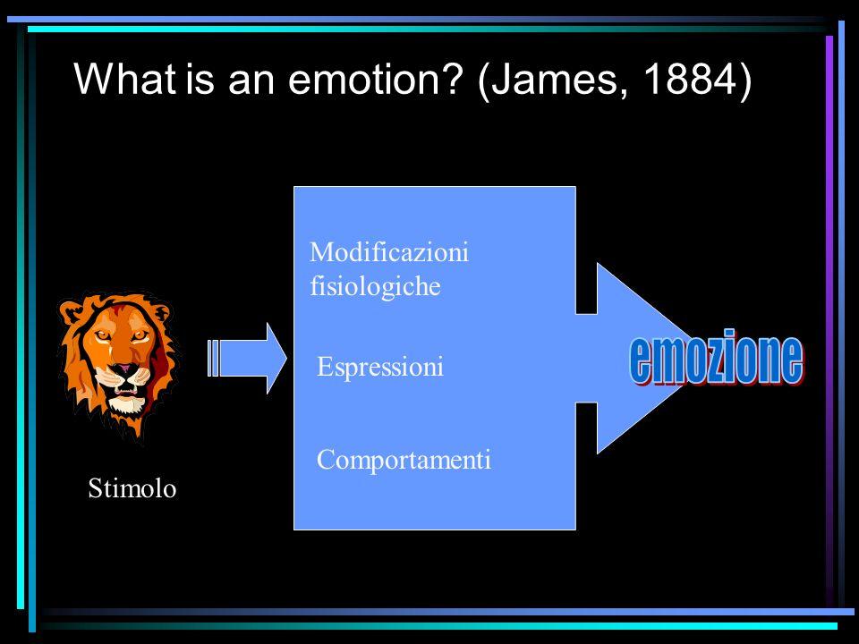 What is an emotion? (James, 1884) Stimolo Modificazioni fisiologiche Espressioni Comportamenti