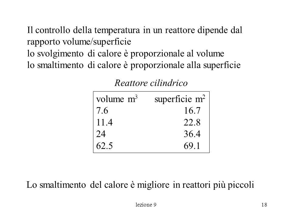 lezione 918 Il controllo della temperatura in un reattore dipende dal rapporto volume/superficie lo svolgimento di calore è proporzionale al volume lo