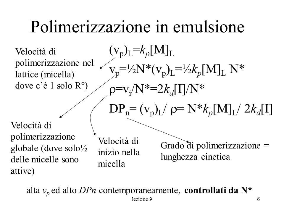 lezione 96 Polimerizzazione in emulsione (v p ) L =k p [M] L v p =½N*(v p ) L =½k p [M] L N* =v i /N*=2k d [I]/N* DP n = (v p ) L / = N*k p [M] L / 2k