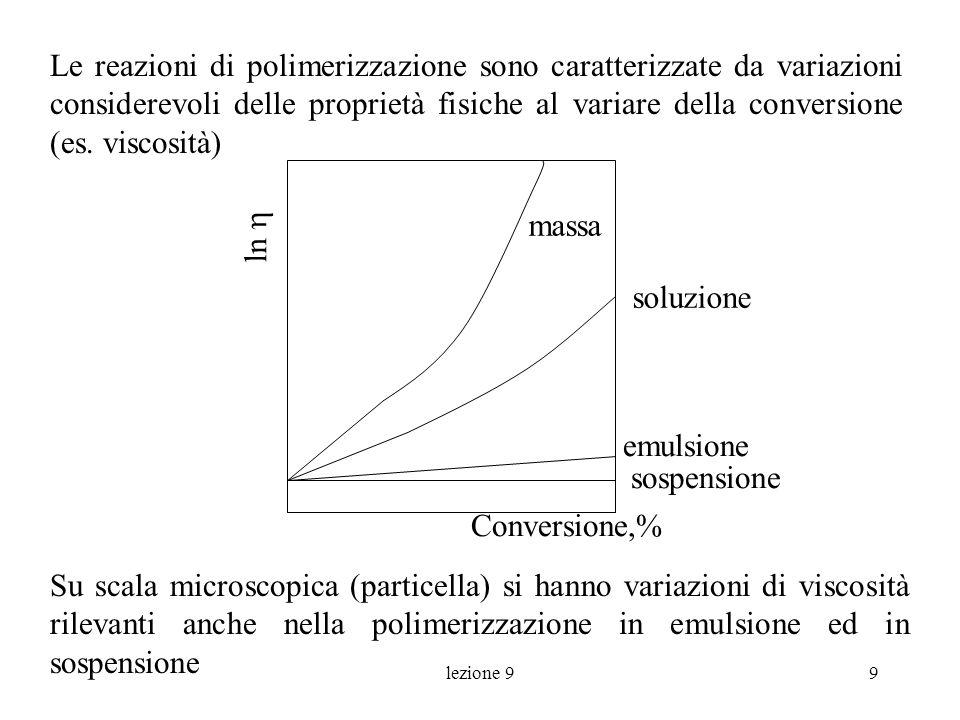 lezione 99 Conversione,% ln massa soluzione emulsione sospensione Le reazioni di polimerizzazione sono caratterizzate da variazioni considerevoli dell