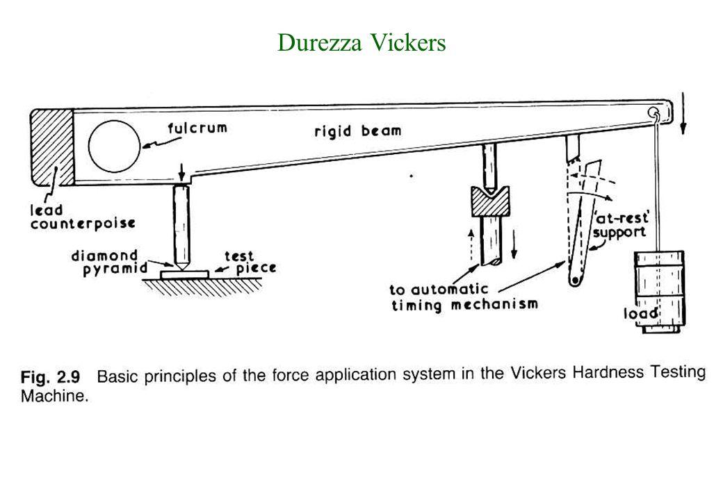 Impronta Vickers