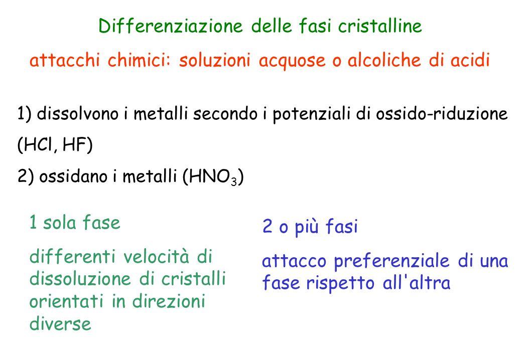 Differenziazione delle fasi cristalline attacchi chimici: soluzioni acquose o alcoliche di acidi 1) dissolvono i metalli secondo i potenziali di ossid