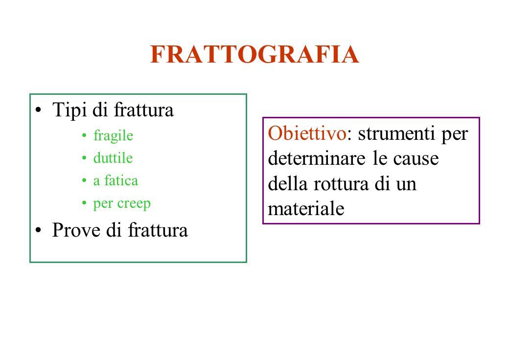 Frattura FRAGILE Teoria di Griffith c = 10 -4 m r = 10 -10 m S c = 10 3 S