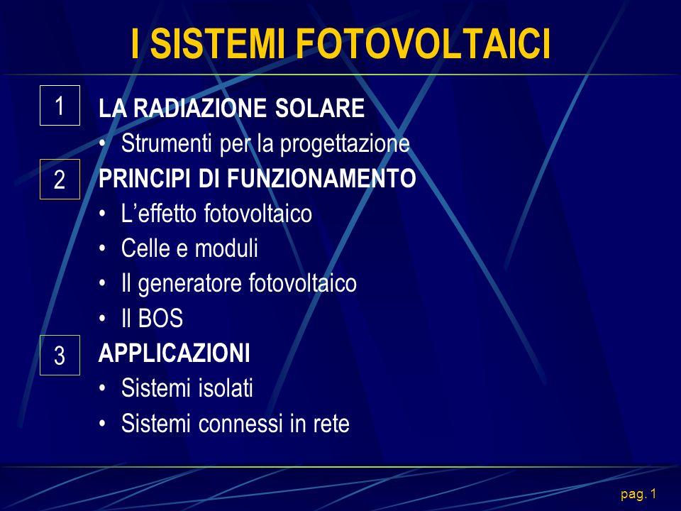 pag. 12 1.LA RADIAZIONE SOLARE Profilo dei percorsi solari e della linea dorizzonte