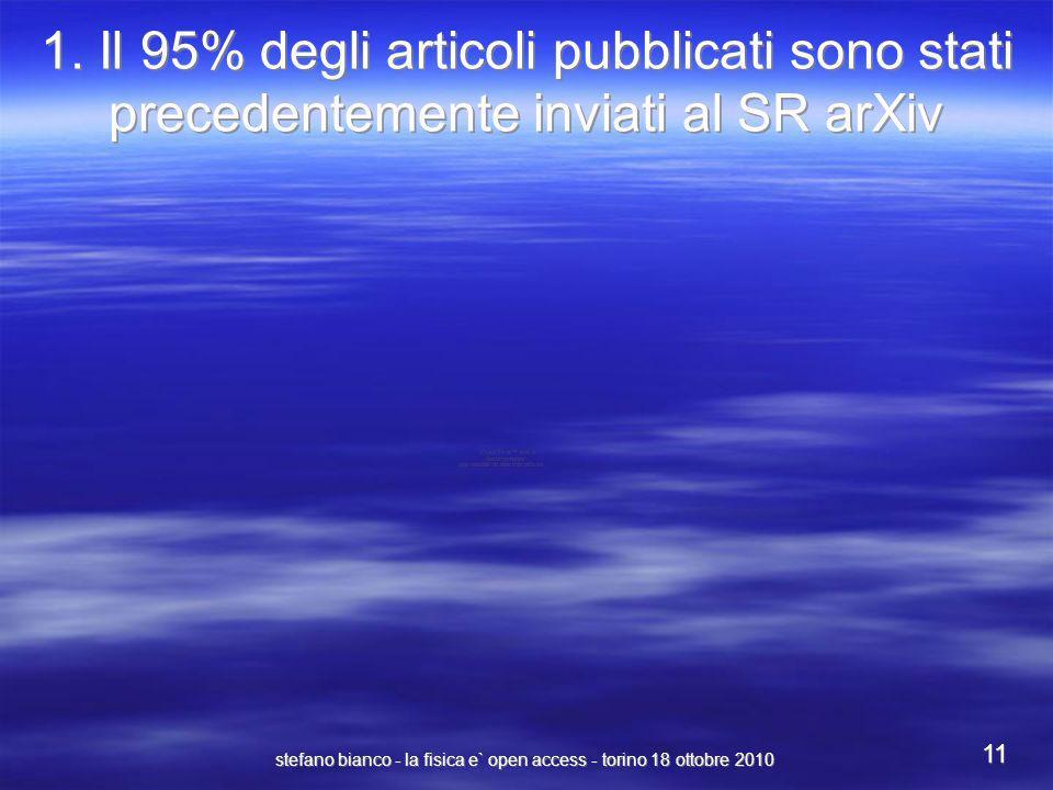 stefano bianco - la fisica e` open access - torino 18 ottobre 2010 11 1. Il 95% degli articoli pubblicati sono stati precedentemente inviati al SR arX