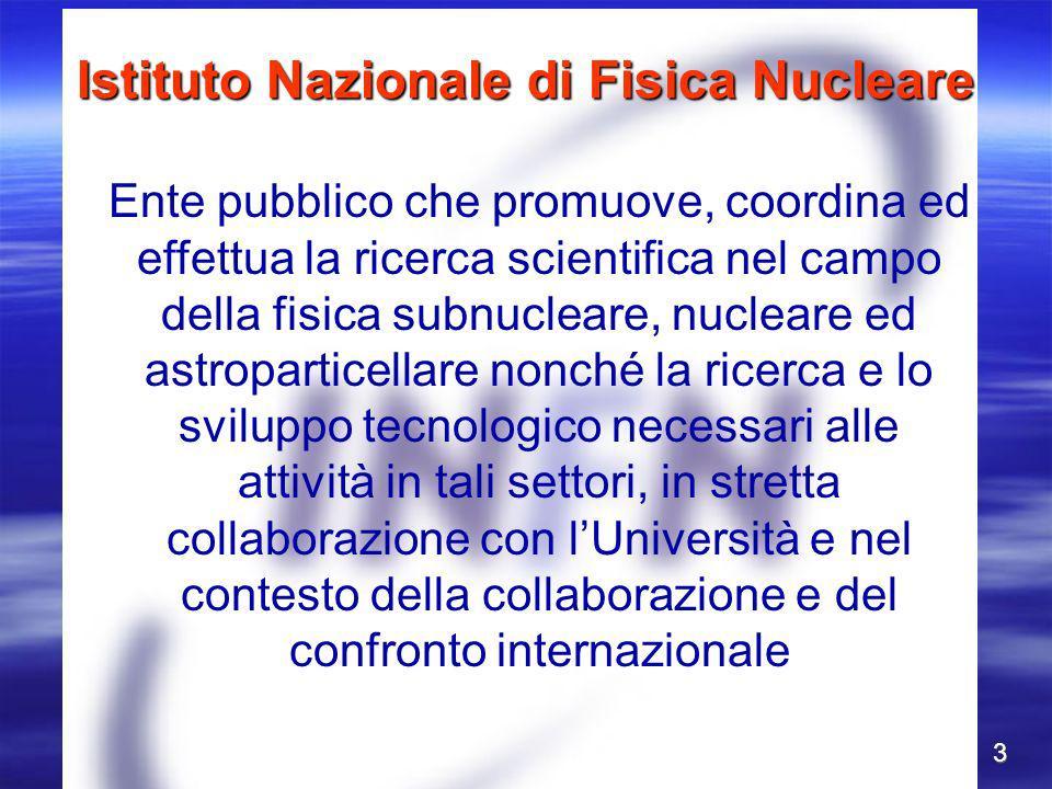 stefano bianco - la fisica e` open access - torino 18 ottobre 2010 3 Istituto Nazionale di Fisica Nucleare Ente pubblico che promuove, coordina ed eff