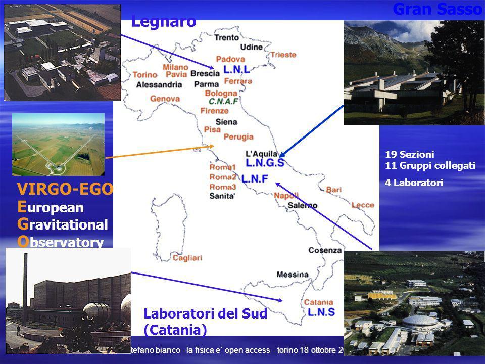 stefano bianco - la fisica e` open access - torino 18 ottobre 2010 4 INFN oggi Legnaro Laboratori del Sud (Catania) 19 Sezioni 11 Gruppi collegati 4 L