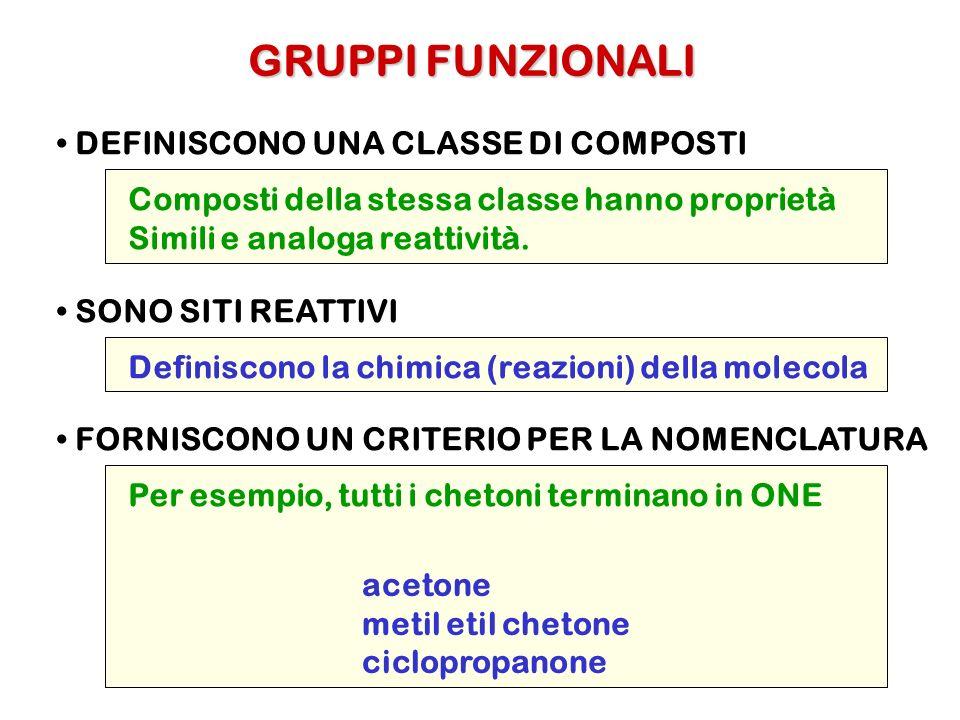 GRUPPI FUNZIONALI DEFINISCONO UNA CLASSE DI COMPOSTI Composti della stessa classe hanno proprietà Simili e analoga reattività. SONO SITI REATTIVI Defi