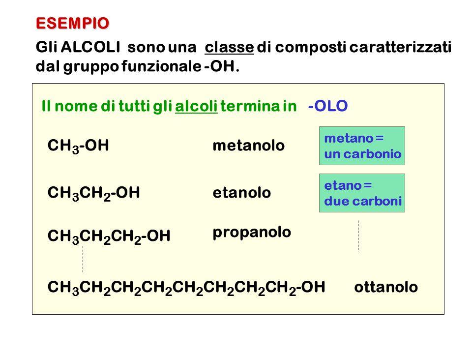 Il nome di tutti gli alcoli termina in -OLO CH 3 -OHmetanolo metano = un carbonio CH 3 CH 2 -OHetanolo CH 3 CH 2 CH 2 -OH propanolo CH 3 CH 2 CH 2 CH