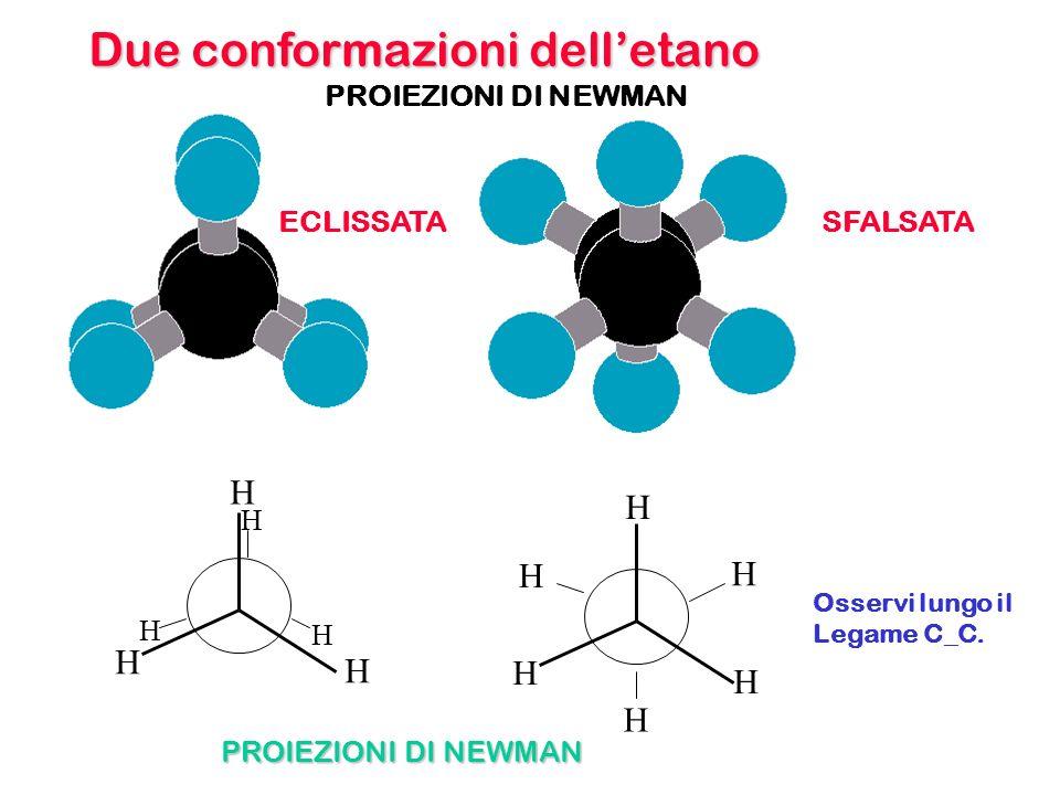 Due conformazioni delletano ECLISSATA H H H H H H H H H SFALSATA H H H PROIEZIONI DI NEWMAN Osservi lungo il Legame C_C.