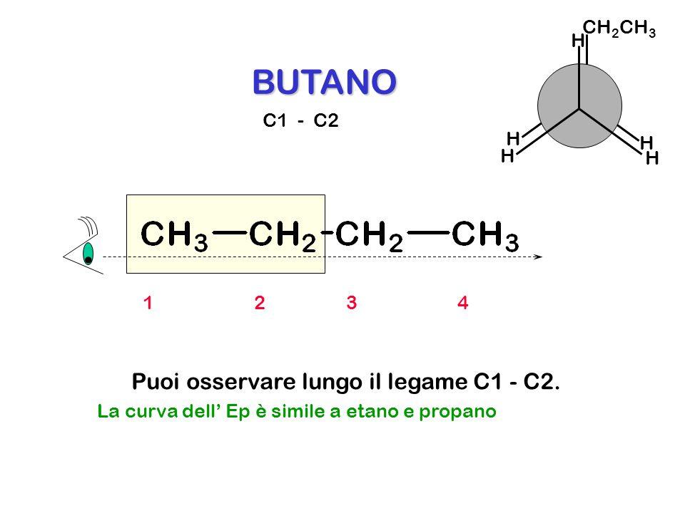 1 2 3 4 BUTANO Puoi osservare lungo il legame C1 - C2..