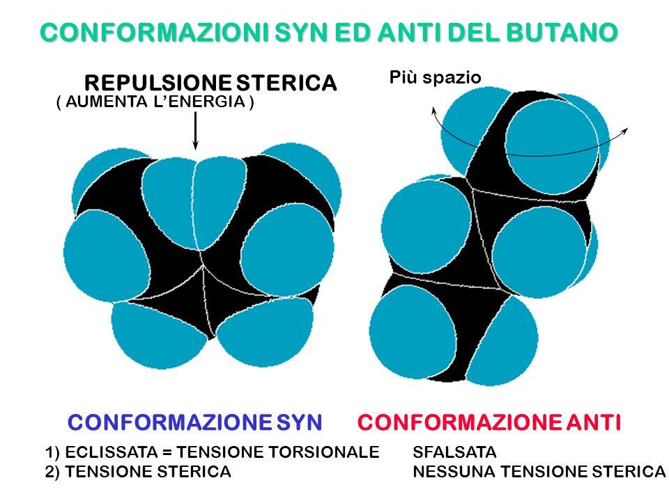 REPULSIONE STERICA CONFORMAZIONE SYNCONFORMAZIONE ANTI CONFORMAZIONI SYN ED ANTI DEL BUTANO 1) ECLISSATA = TENSIONE TORSIONALE 2) TENSIONE STERICA SFALSATA NESSUNA TENSIONE STERICA ( AUMENTA LENERGIA ) Più spazio
