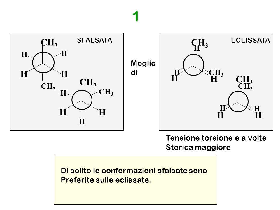 1 Di solito le conformazioni sfalsate sono Preferite sulle eclissate.