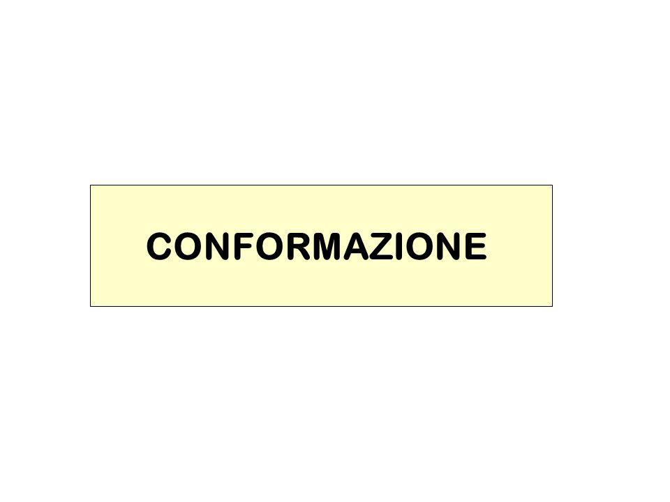 CONFORMAZIONE