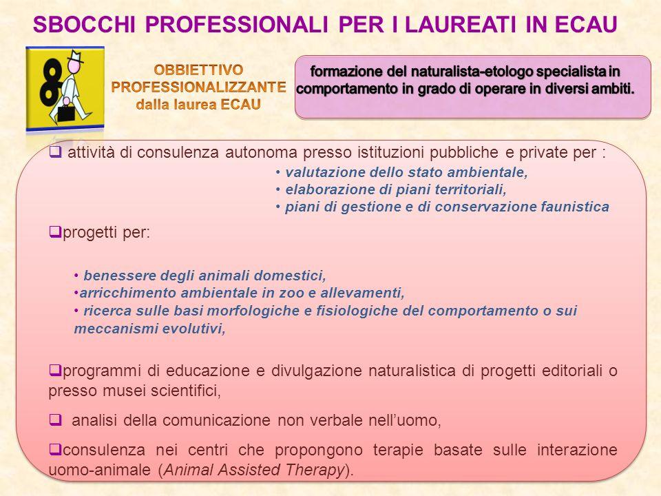 SBOCCHI PROFESSIONALI PER I LAUREATI IN ECAU attività di consulenza autonoma presso istituzioni pubbliche e private per : progetti per: programmi di e