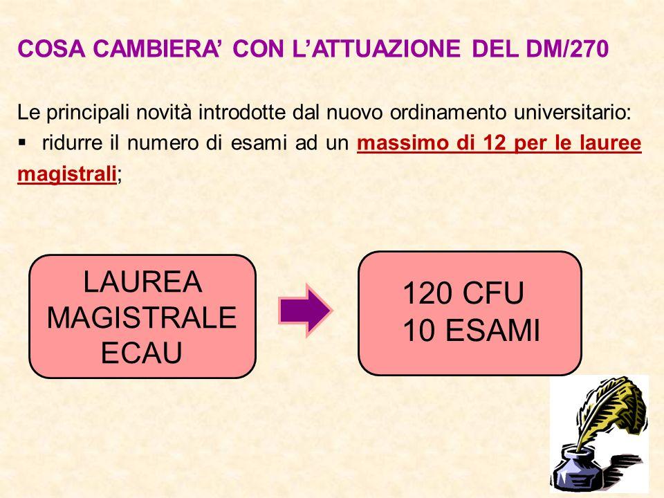 COSA CAMBIERA CON LATTUAZIONE DEL DM/270 Le principali novità introdotte dal nuovo ordinamento universitario: ridurre il numero di esami ad un massimo