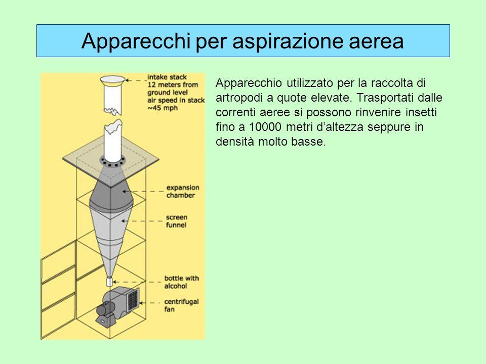 Apparecchi per aspirazione aerea Apparecchio utilizzato per la raccolta di artropodi a quote elevate. Trasportati dalle correnti aeree si possono rinv