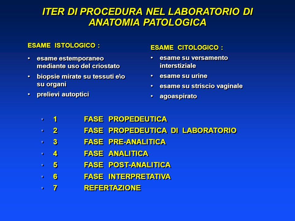 ESAME ISTOLOGICO : esame estemporaneo mediante uso del criostato biopsie mirate su tessuti e\o su organi prelievi autoptici ESAME ISTOLOGICO : esame e