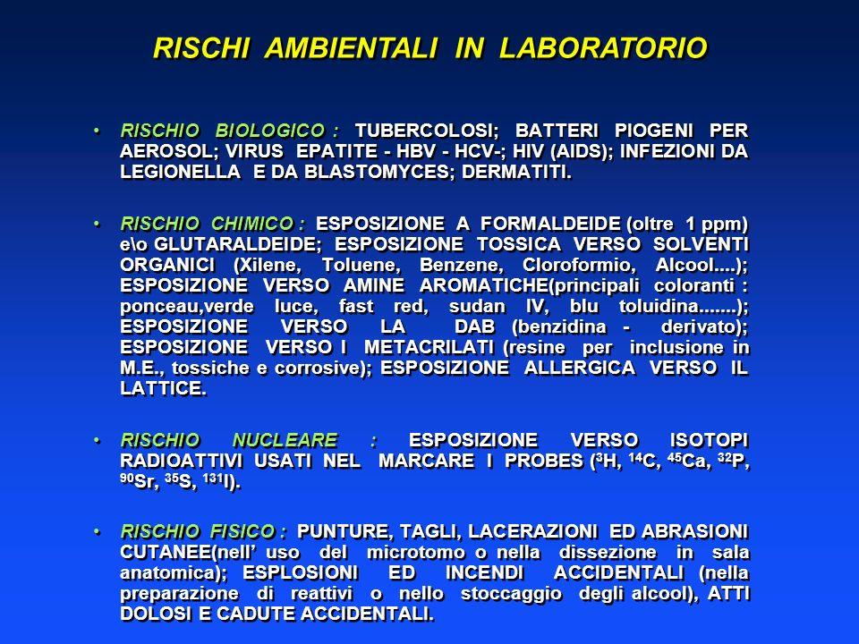 RISCHIO BIOLOGICO : TUBERCOLOSI; BATTERI PIOGENI PER AEROSOL; VIRUS EPATITE - HBV - HCV-; HIV (AIDS); INFEZIONI DA LEGIONELLA E DA BLASTOMYCES; DERMAT