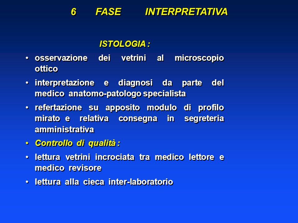 ISTOLOGIA : osservazione dei vetrini al microscopio ottico interpretazione e diagnosi da parte del medico anatomo-patologo specialista refertazione su