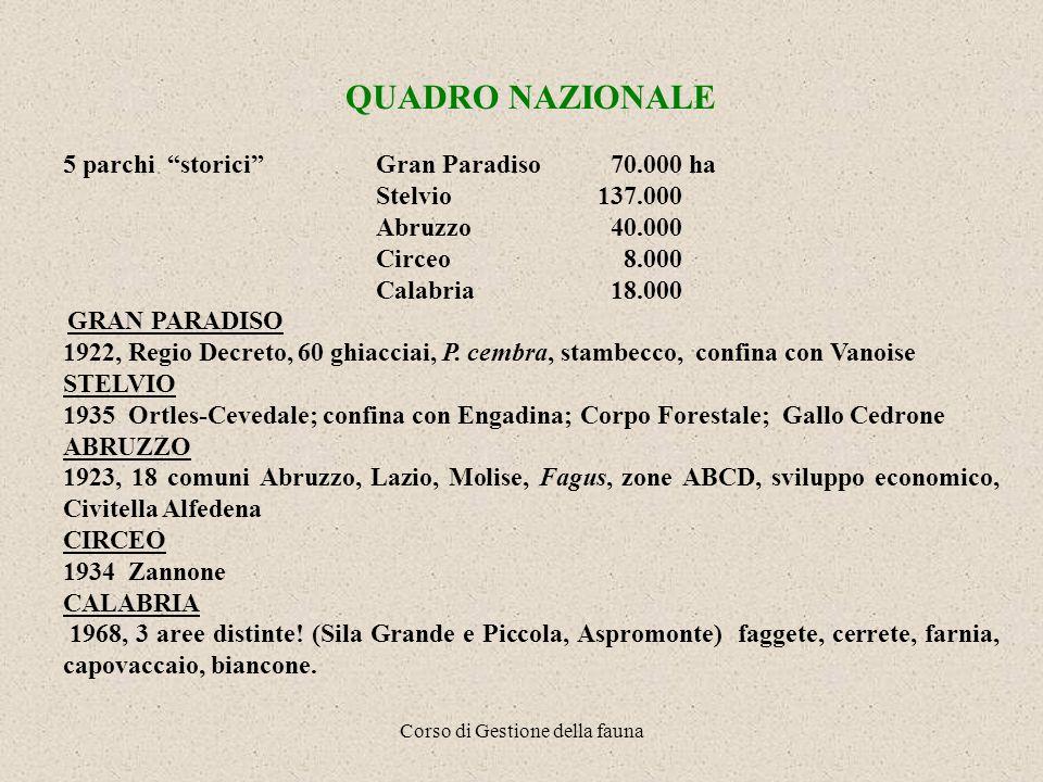Corso di Gestione della fauna QUADRO NAZIONALE 5 parchi storiciGran Paradiso 70.000 ha Stelvio 137.000 Abruzzo 40.000 Circeo 8.000 Calabria 18.000 GRAN PARADISO 1922, Regio Decreto, 60 ghiacciai, P.
