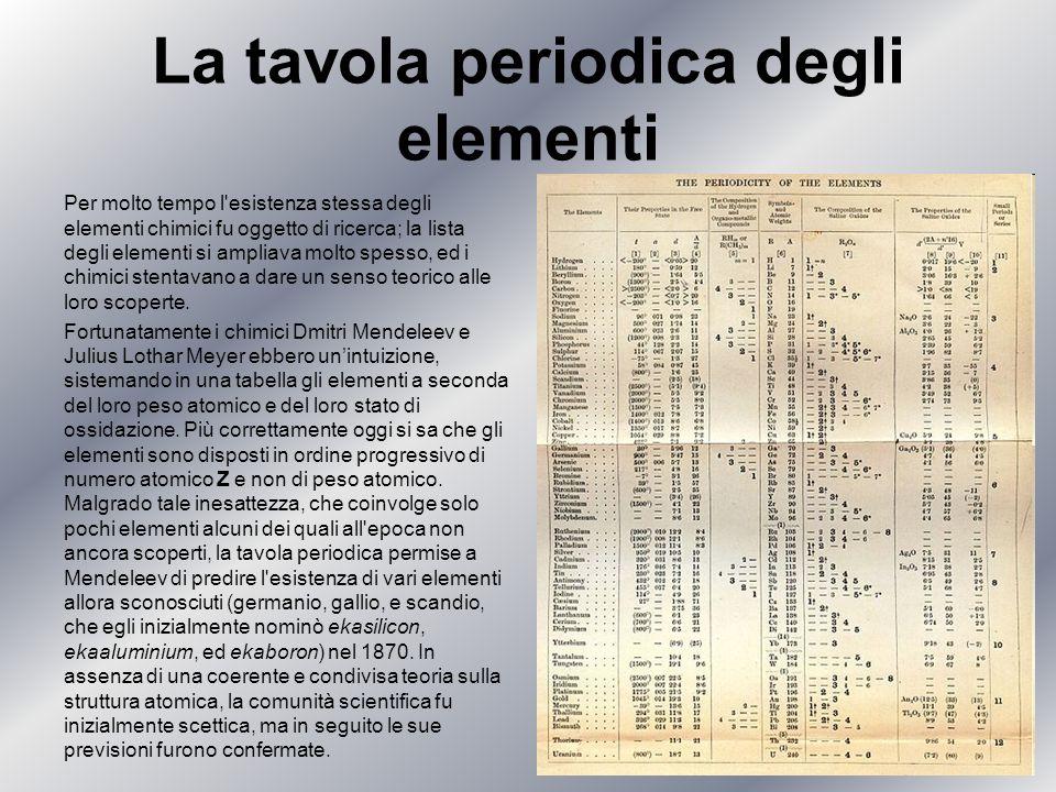 La tavola periodica degli elementi Per molto tempo l'esistenza stessa degli elementi chimici fu oggetto di ricerca; la lista degli elementi si ampliav