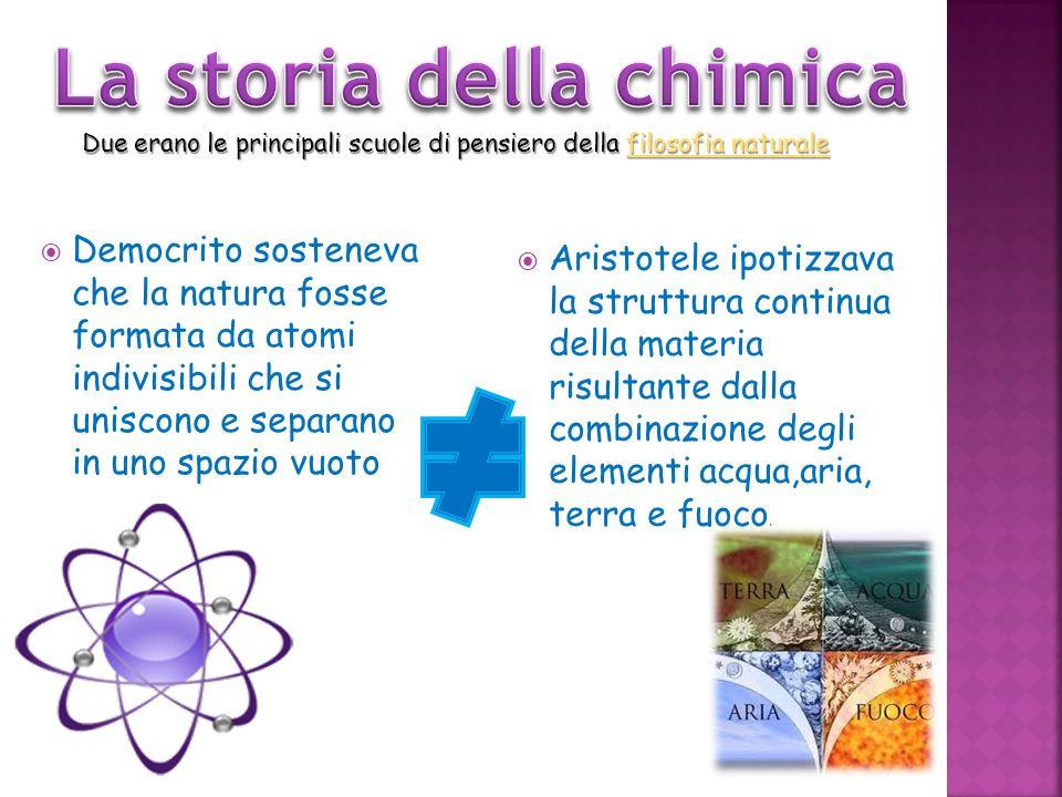 Democrito sosteneva che la natura fosse formata da atomi indivisibili che si uniscono e separano in uno spazio vuoto Aristotele ipotizzava la struttur