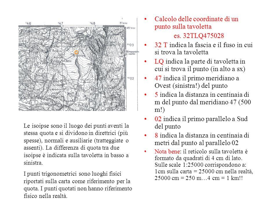 Calcolo delle coordinate di un punto sulla tavolettaCalcolo delle coordinate di un punto sulla tavoletta es. 32TLQ475028 es. 32TLQ475028 32 T32 T indi
