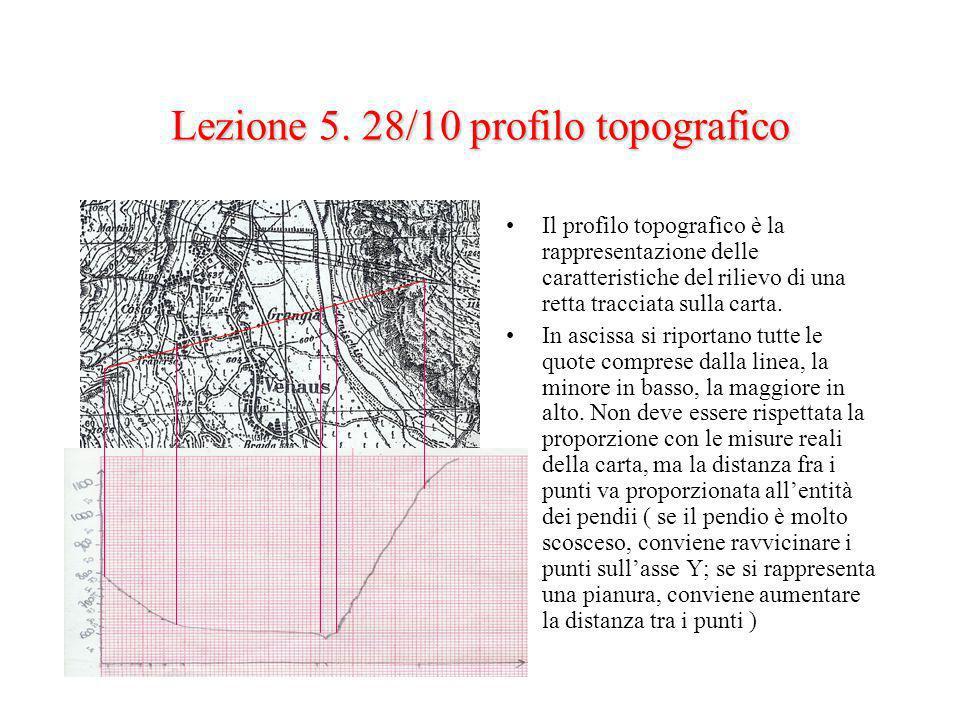 Lezione 5. 28/10 profilo topografico Il profilo topografico è la rappresentazione delle caratteristiche del rilievo di una retta tracciata sulla carta