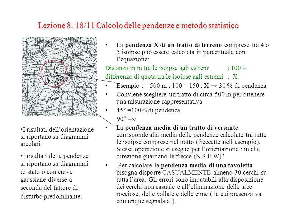 Lezione 8. 18/11 Calcolo delle pendenze e metodo statistico La pendenza X di un tratto di terreno compreso tra 4 o 5 isoipse può essere calcolata in p