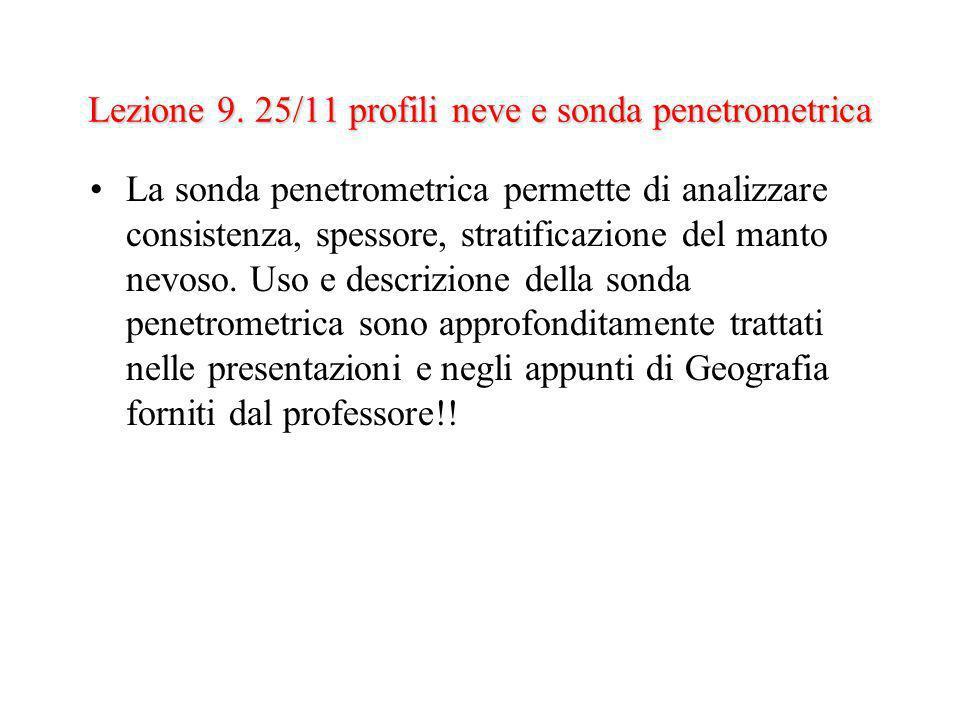 Lezione 11.