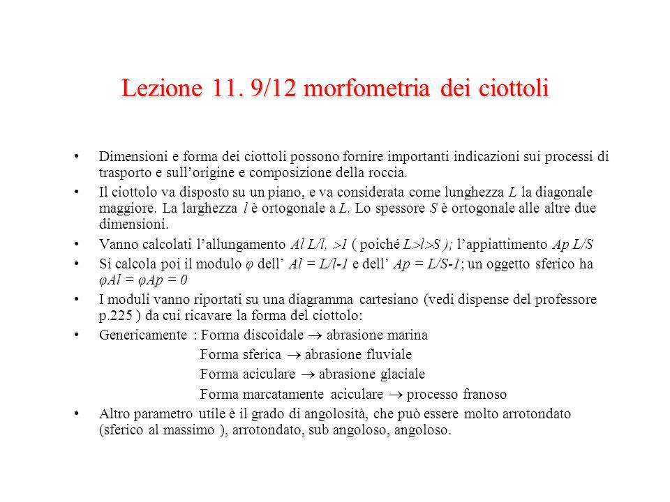 Lezione 12.