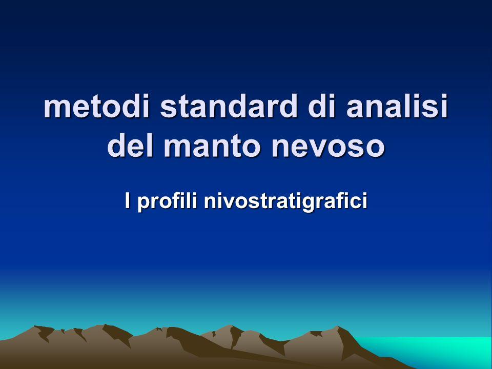 metodi standard di analisi del manto nevoso I profili nivostratigrafici