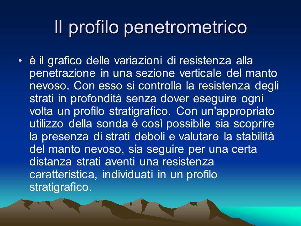 Il profilo penetrometrico è il grafico delle variazioni di resistenza alla penetrazione in una sezione verticale del manto nevoso. Con esso si control