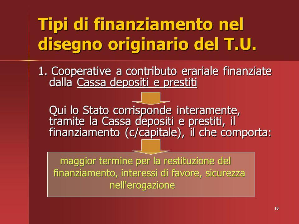 10 Tipi di finanziamento nel disegno originario del T.U.