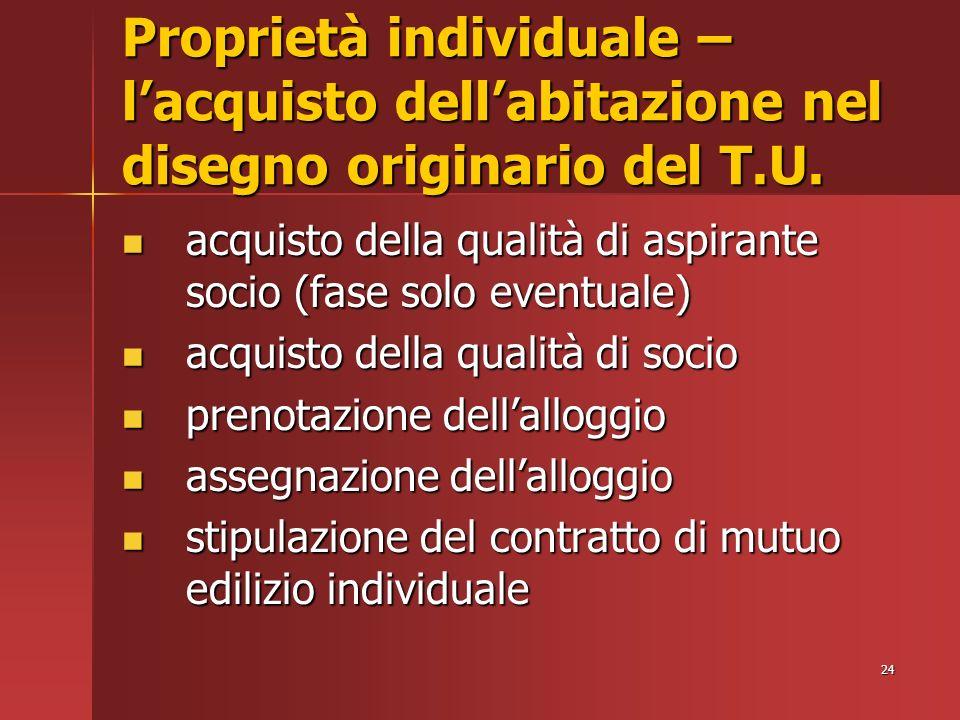 24 Proprietà individuale – lacquisto dellabitazione nel disegno originario del T.U.
