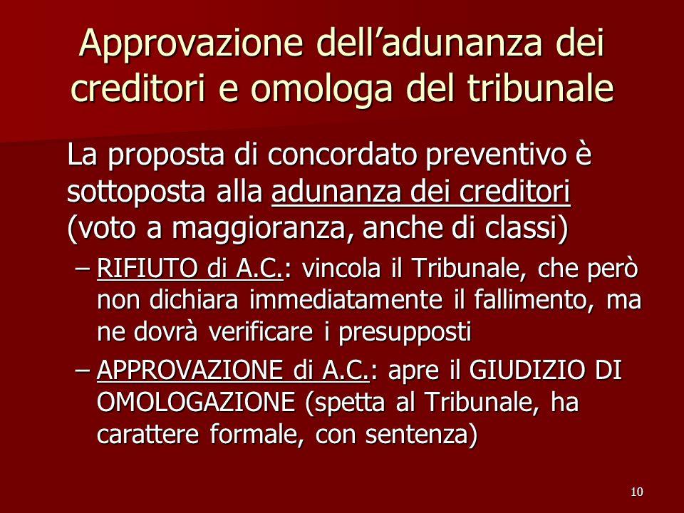 10 Approvazione delladunanza dei creditori e omologa del tribunale La proposta di concordato preventivo è sottoposta alla adunanza dei creditori (voto