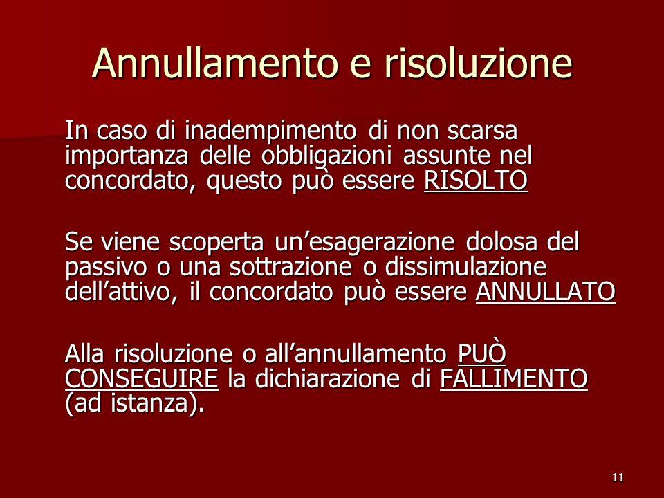 11 Annullamento e risoluzione In caso di inadempimento di non scarsa importanza delle obbligazioni assunte nel concordato, questo può essere RISOLTO S