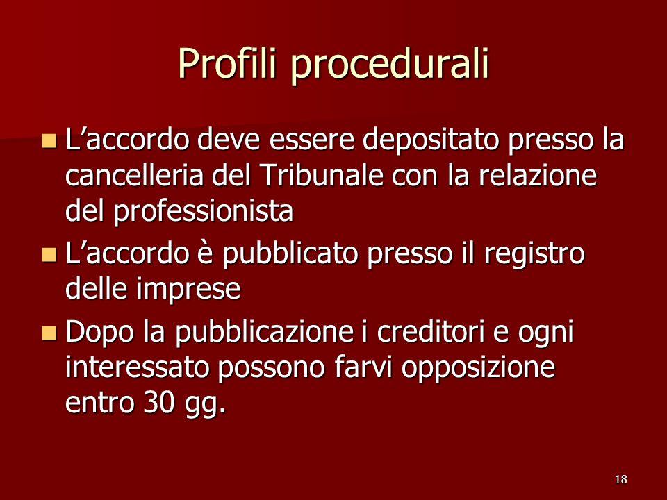 18 Profili procedurali Laccordo deve essere depositato presso la cancelleria del Tribunale con la relazione del professionista Laccordo deve essere de