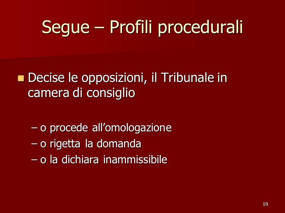 19 Segue – Profili procedurali Decise le opposizioni, il Tribunale in camera di consiglio Decise le opposizioni, il Tribunale in camera di consiglio –