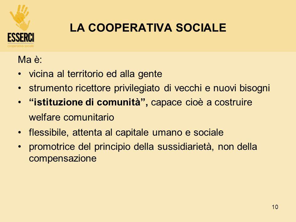 10 LA COOPERATIVA SOCIALE Ma è: vicina al territorio ed alla gente strumento ricettore privilegiato di vecchi e nuovi bisogni istituzione di comunità,