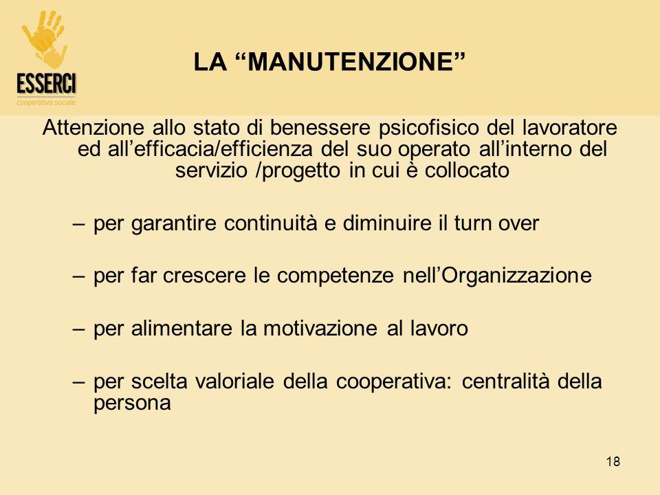 18 LA MANUTENZIONE Attenzione allo stato di benessere psicofisico del lavoratore ed allefficacia/efficienza del suo operato allinterno del servizio /p