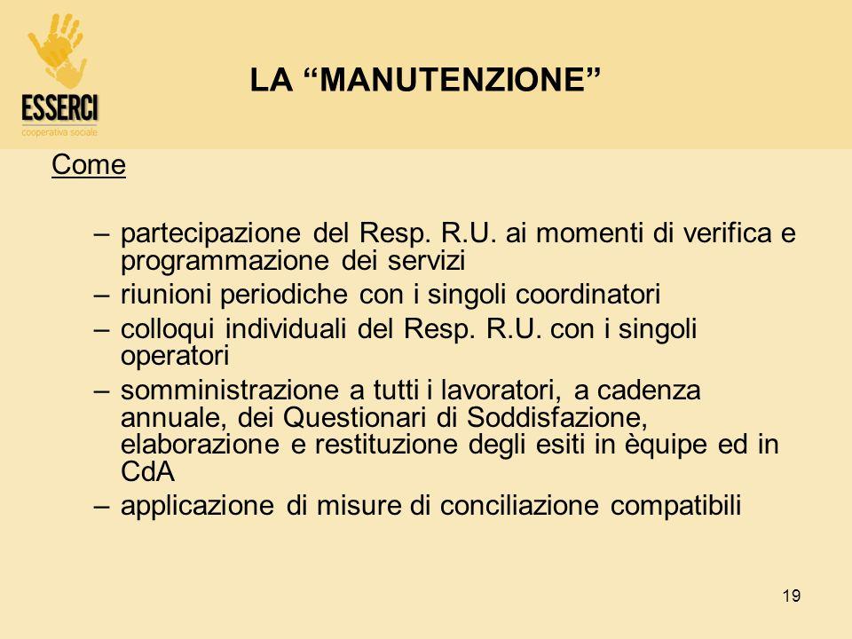 19 LA MANUTENZIONE Come –partecipazione del Resp. R.U. ai momenti di verifica e programmazione dei servizi –riunioni periodiche con i singoli coordina