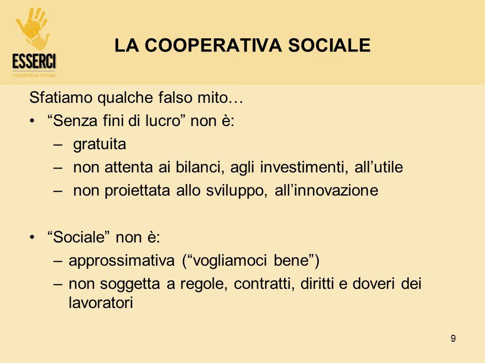 9 LA COOPERATIVA SOCIALE Sfatiamo qualche falso mito… Senza fini di lucro non è: – gratuita – non attenta ai bilanci, agli investimenti, allutile – no