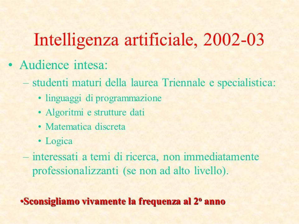Intelligenza artificiale, 2002-03 Audience intesa: –studenti maturi della laurea Triennale e specialistica: linguaggi di programmazione Algoritmi e strutture dati Matematica discreta Logica –interessati a temi di ricerca, non immediatamente professionalizzanti (se non ad alto livello).