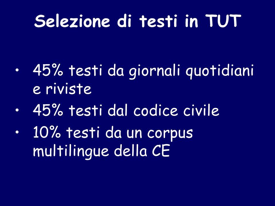 Selezione di testi in TUT 45% testi da giornali quotidiani e riviste 45% testi dal codice civile 10% testi da un corpus multilingue della CE
