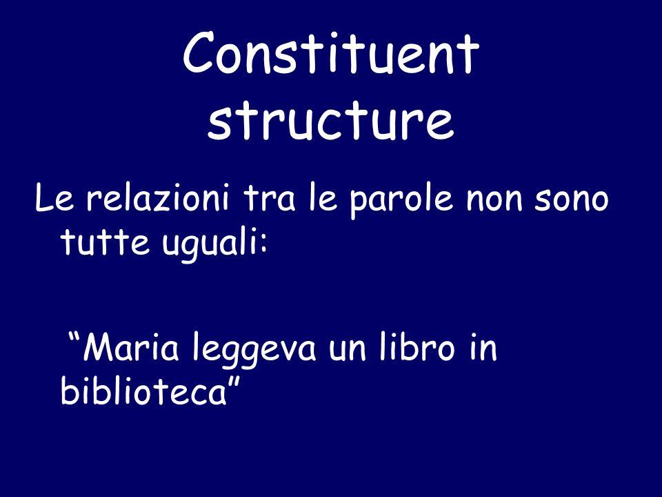 Constituent structure Le relazioni tra le parole non sono tutte uguali: Maria leggeva un libro in biblioteca