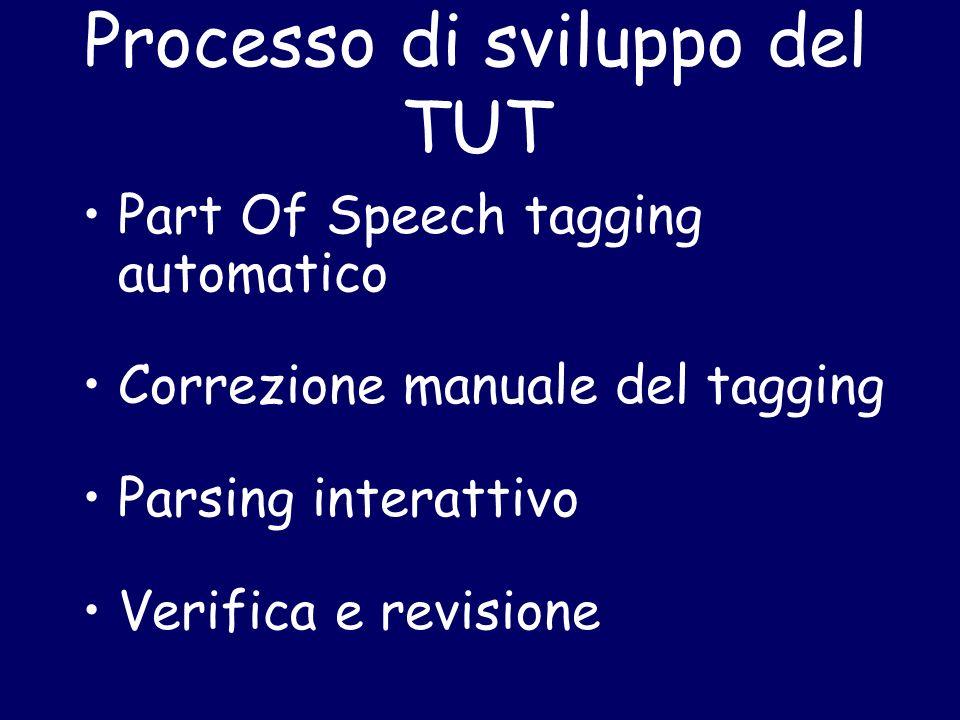 Processo di sviluppo del TUT Part Of Speech tagging automatico Correzione manuale del tagging Parsing interattivo Verifica e revisione