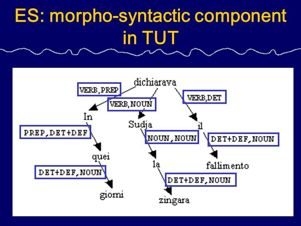 ES: morpho-syntactic component in TUT